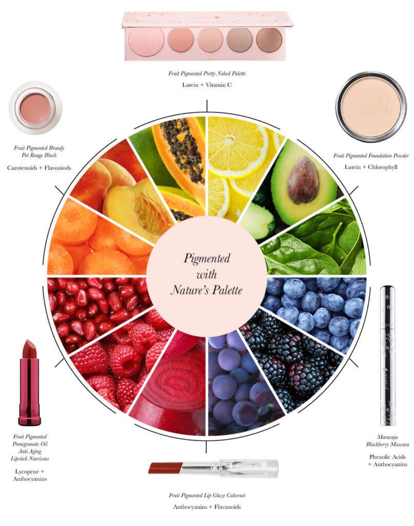 Fargene i sminken kommer fra masse frukt og bær