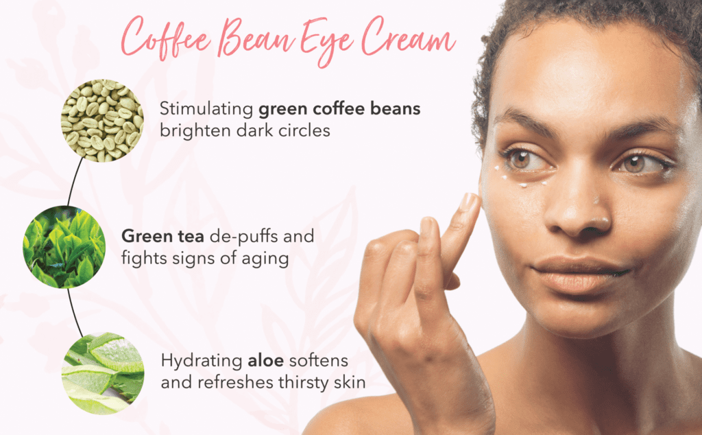 100% Pure coffee bean eye cream forside